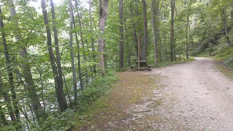 Gwynns Falls Trail - Free Things to Do in Baltimore Maryland